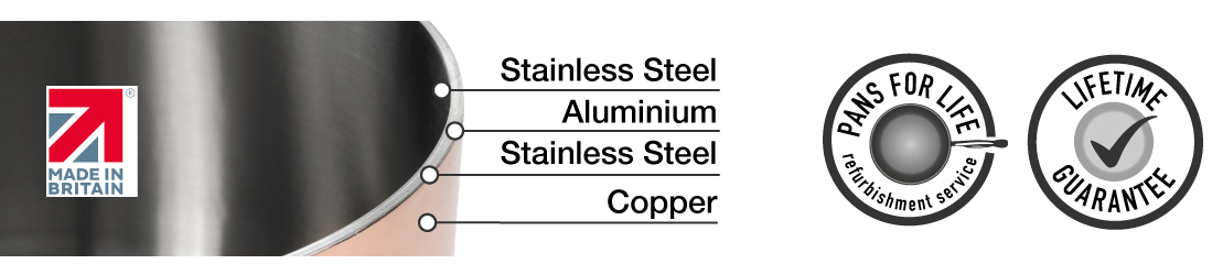 Copper Induction layers