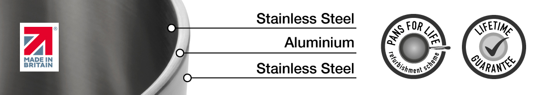 Stainless Steel Layers